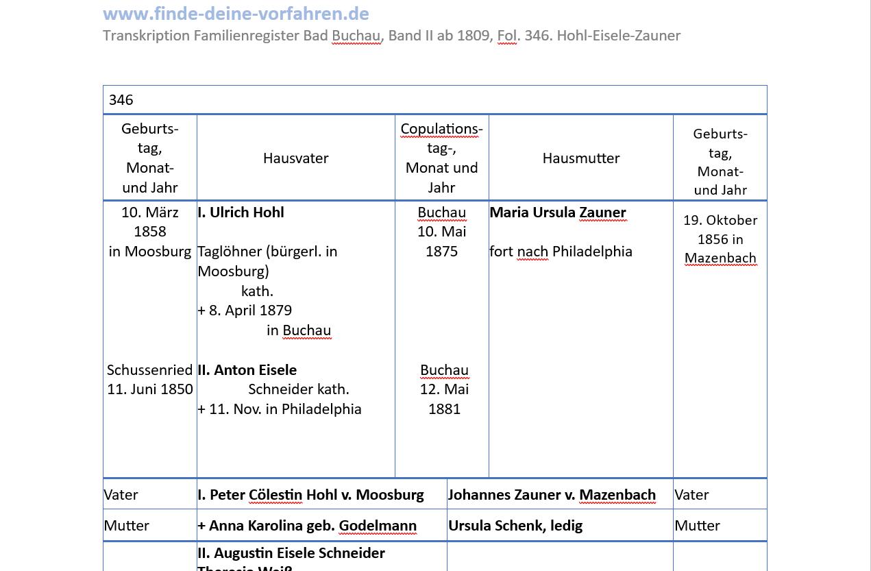 Beispiel_Familienregister_Vorlage-Screenshot5