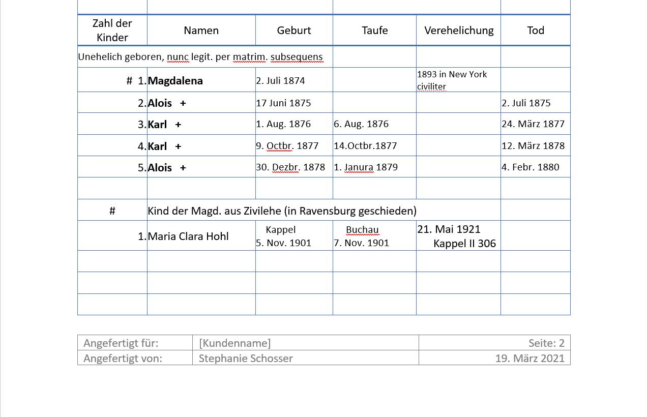 Beispiel_Familienregister_Vorlage-Screenshot6