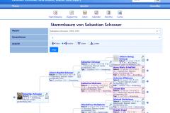Webtrees-Beispiel